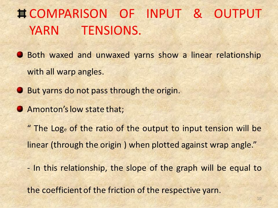 COMPARISON OF INPUT & OUTPUT YARN TENSIONS.