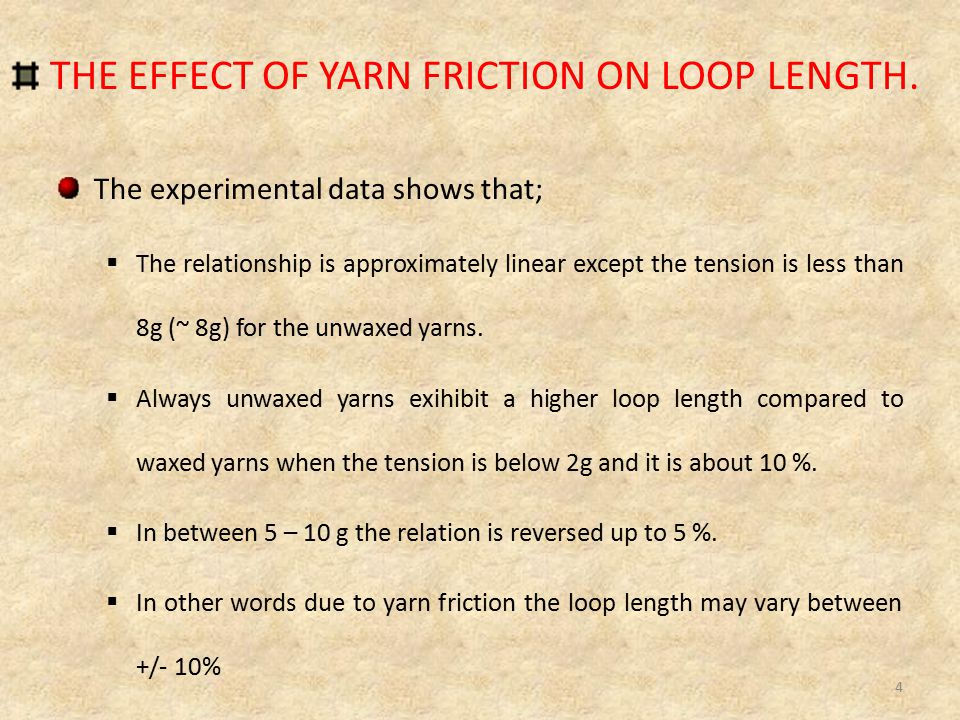 THE EFFECT OF YARN FRICTION ON LOOP LENGTH.