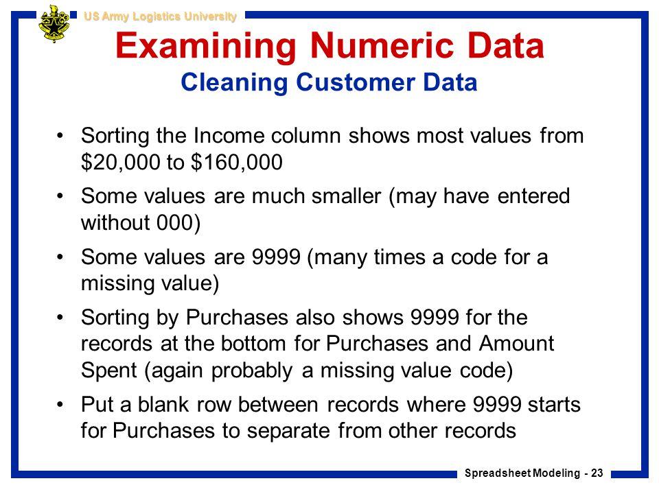 Examining Numeric Data Cleaning Customer Data