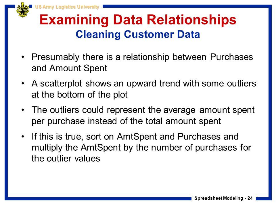 Examining Data Relationships Cleaning Customer Data