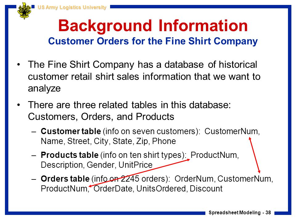 Background Information Customer Orders for the Fine Shirt Company
