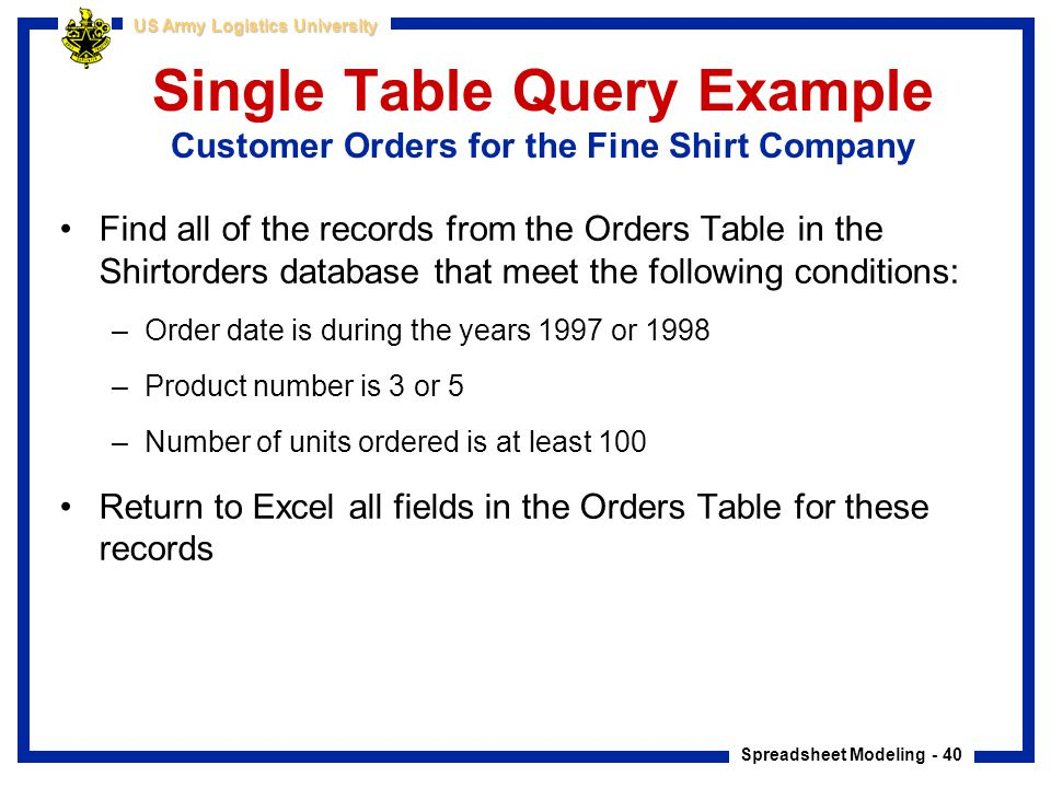 Single Table Query Example Customer Orders for the Fine Shirt Company