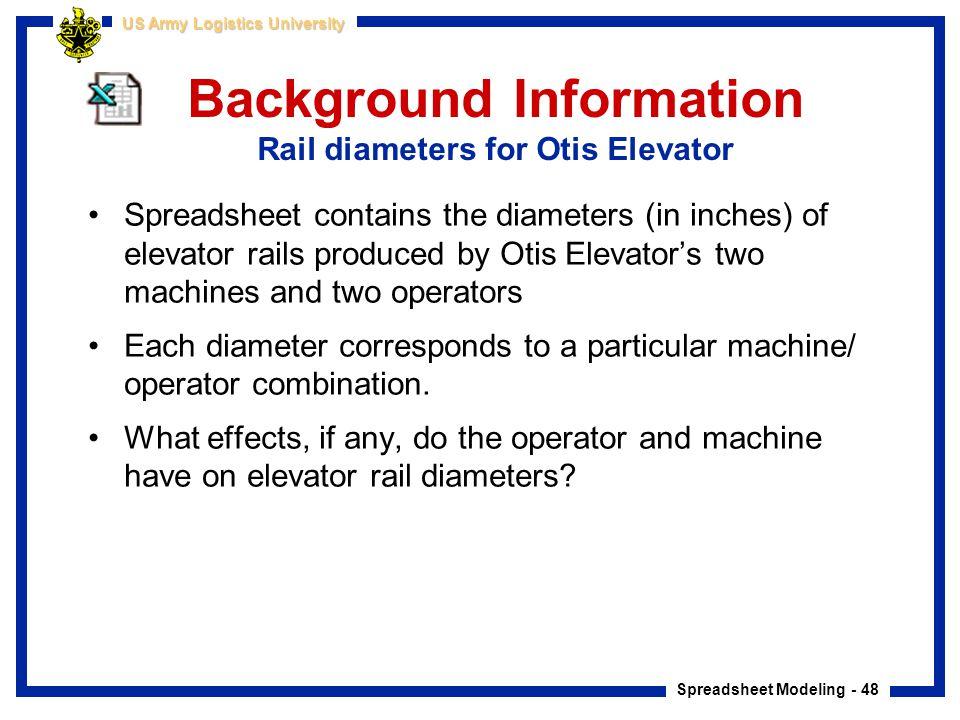 Background Information Rail diameters for Otis Elevator