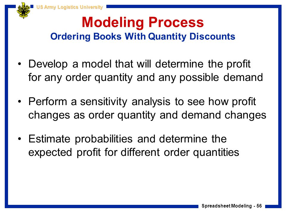 Modeling Process Ordering Books With Quantity Discounts
