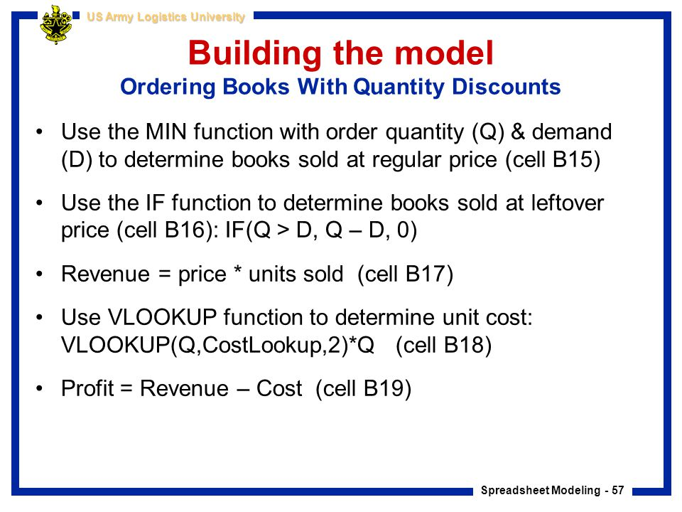 Building the model Ordering Books With Quantity Discounts