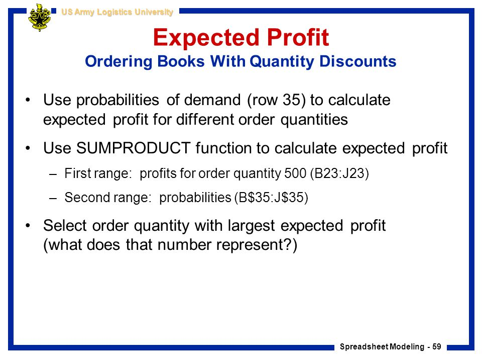 Expected Profit Ordering Books With Quantity Discounts