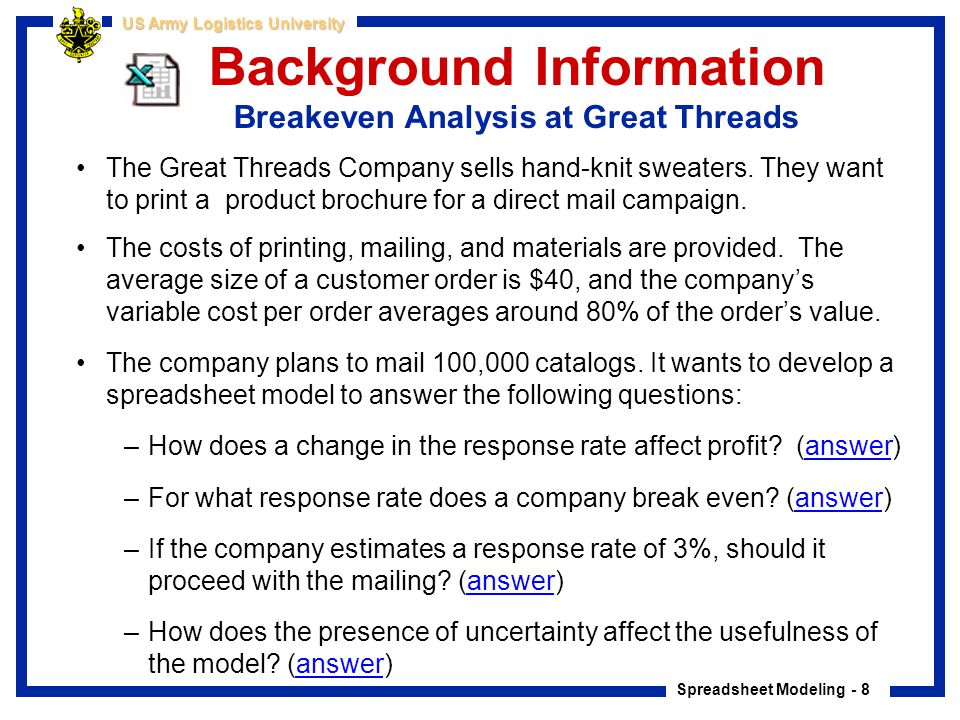 Background Information Breakeven Analysis at Great Threads