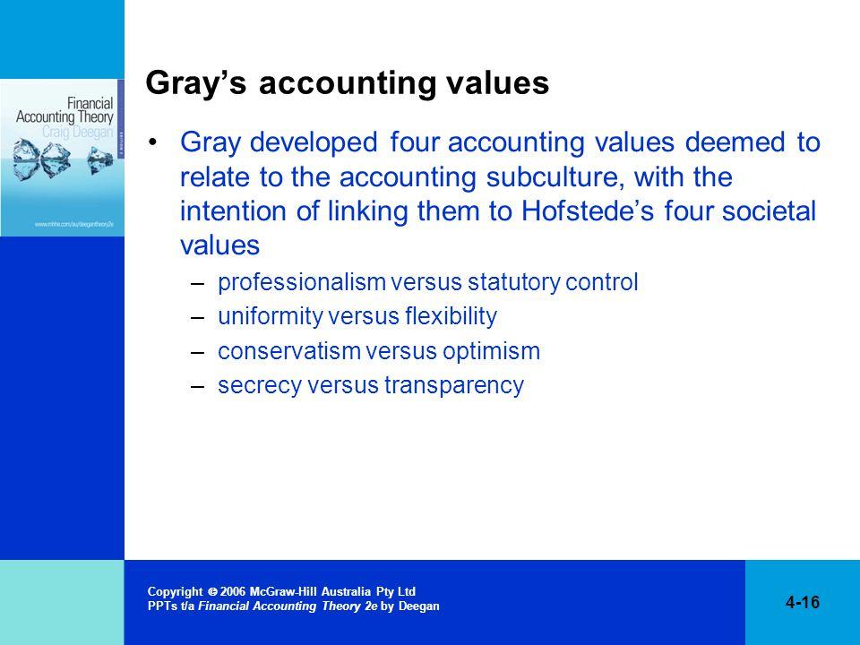 Gray's accounting values