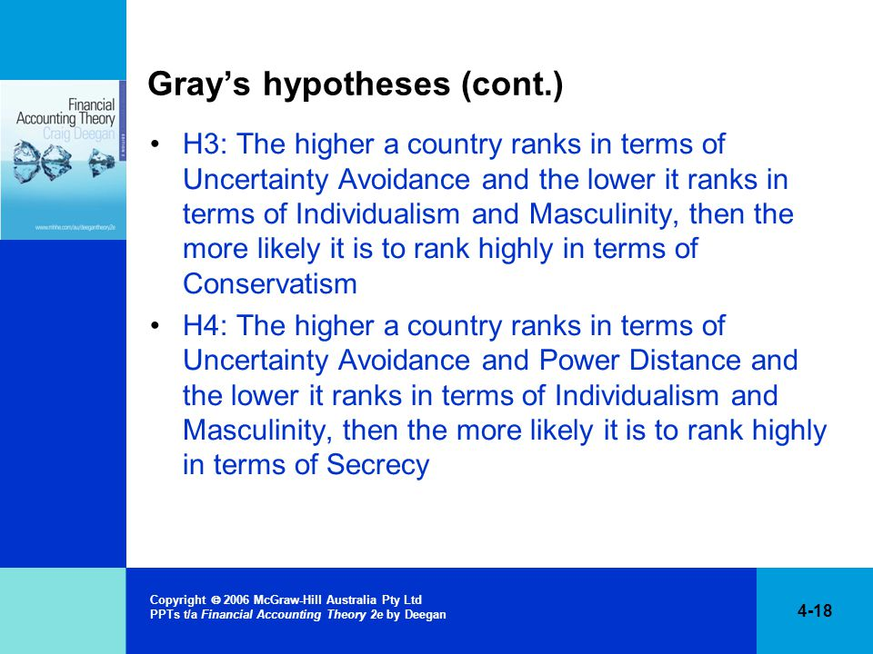 Gray's hypotheses (cont.)