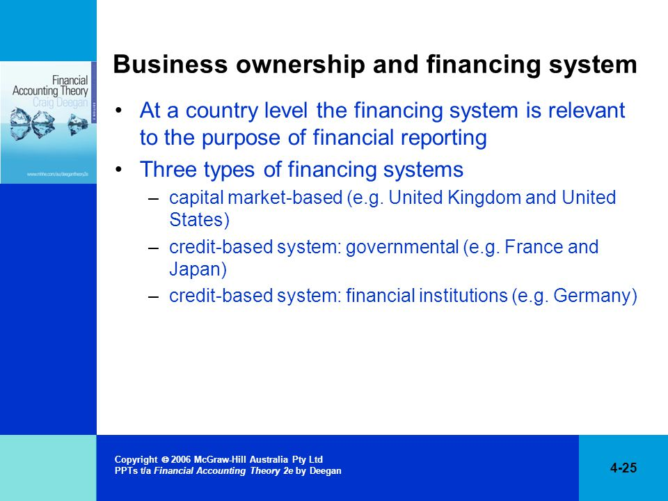 Business ownership and financing system