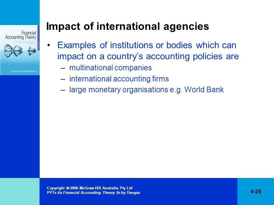 Impact of international agencies