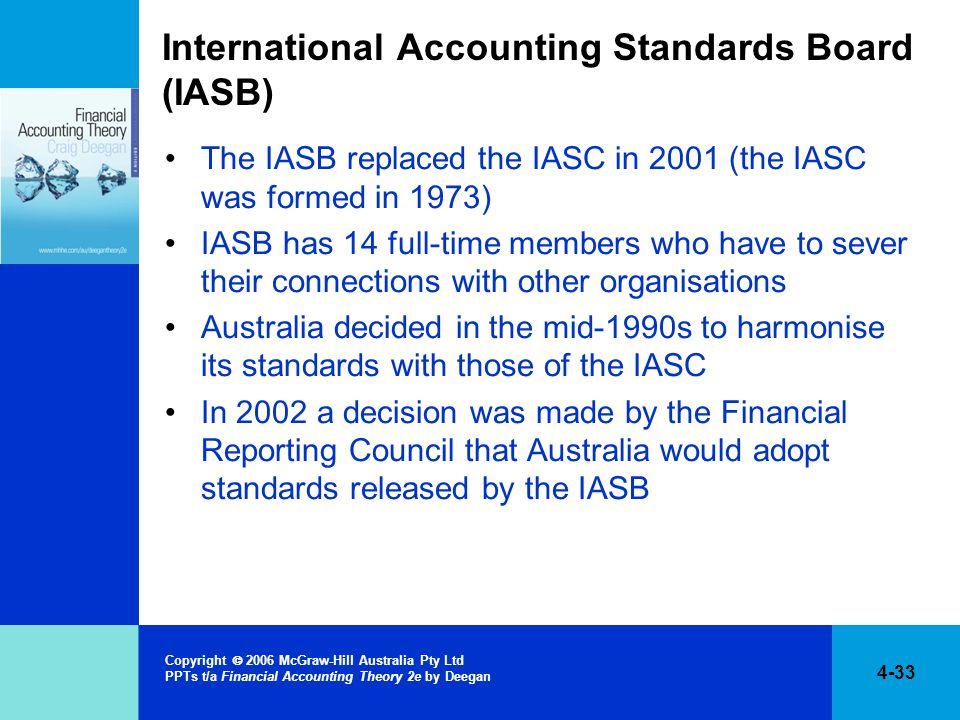 International Accounting Standards Board (IASB)
