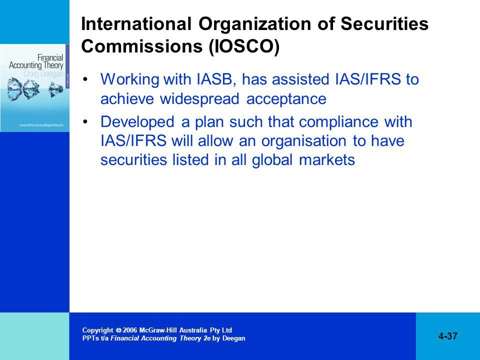 International Organization of Securities Commissions (IOSCO)