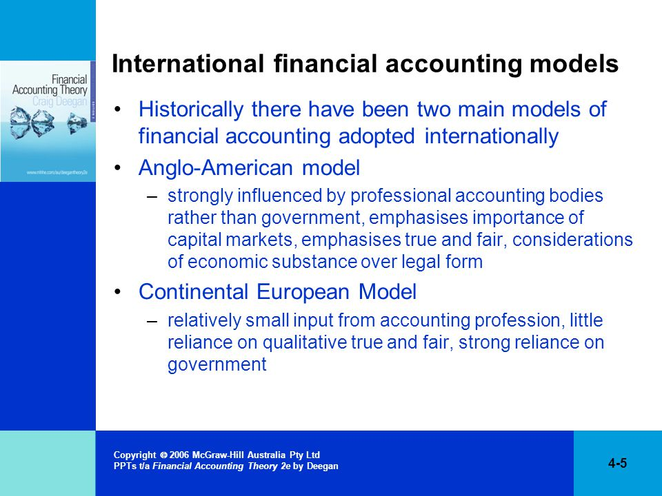 International financial accounting models
