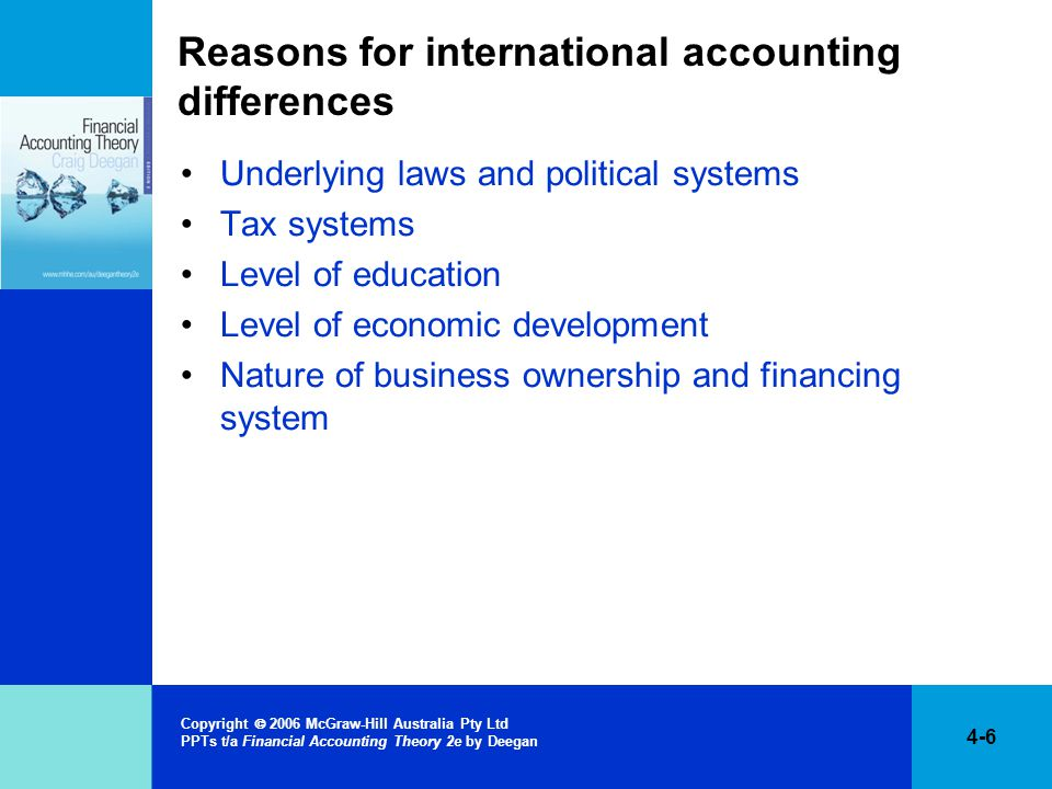 Reasons for international accounting differences