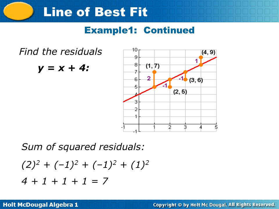 Example1: Continued Find the residuals. y = x + 4: Sum of squared residuals: (2)2 + (–1)2 + (–1)2 + (1)2.