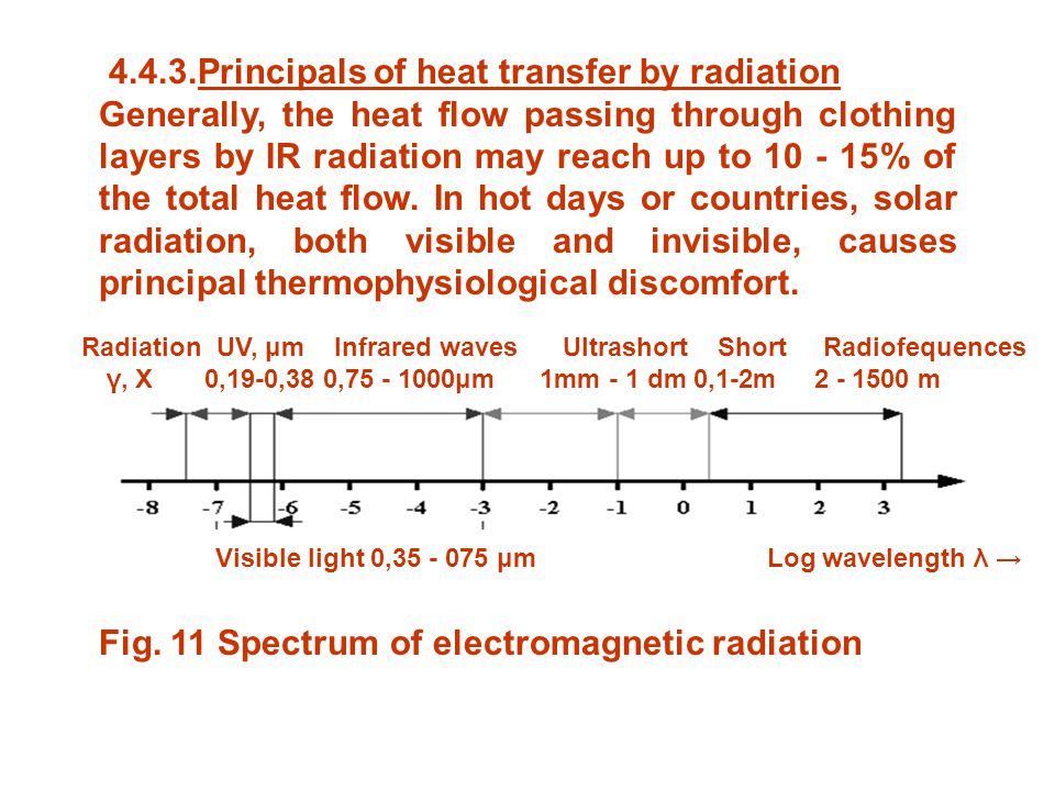 4.4.3.Principals of heat transfer by radiation