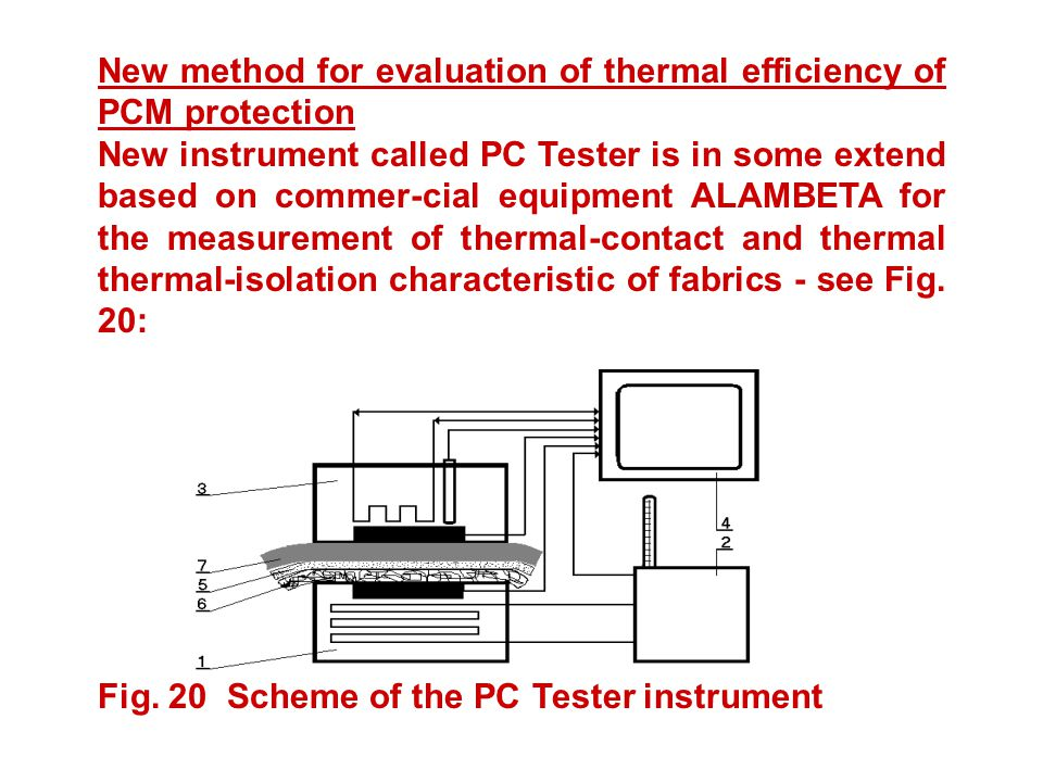 New method for evaluation of thermal efficiency of PCM protection