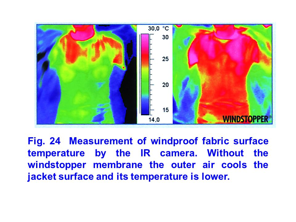Fig. 24 Measurement of windproof fabric surface temperature by the IR camera.
