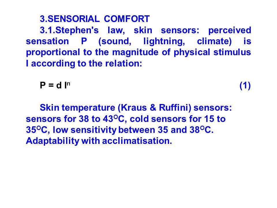 3.SENSORIAL COMFORT
