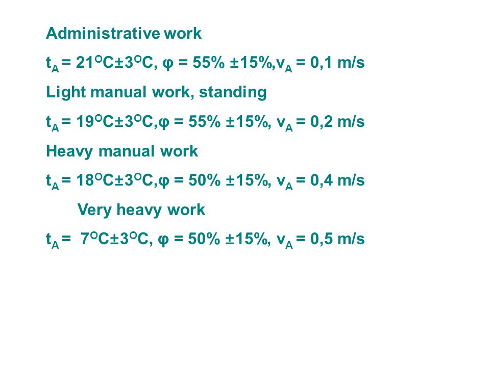 Administrative work tA = 21OC±3OC, φ = 55% ±15%,vA = 0,1 m/s. Light manual work, standing. tA = 19OC±3OC,φ = 55% ±15%, vA = 0,2 m/s.