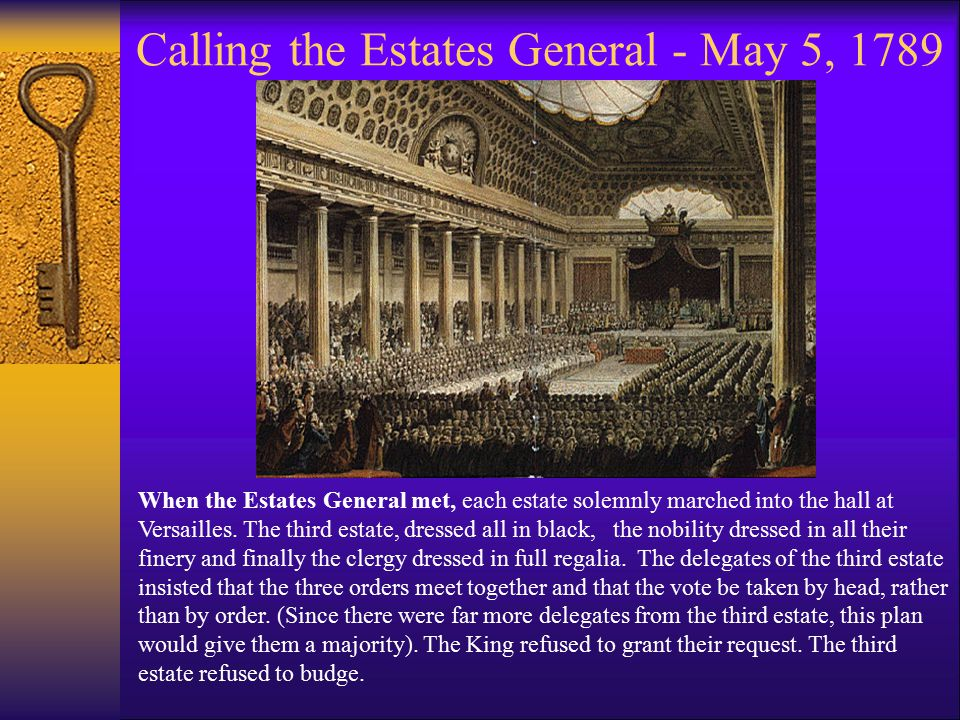 Calling the Estates General - May 5, 1789