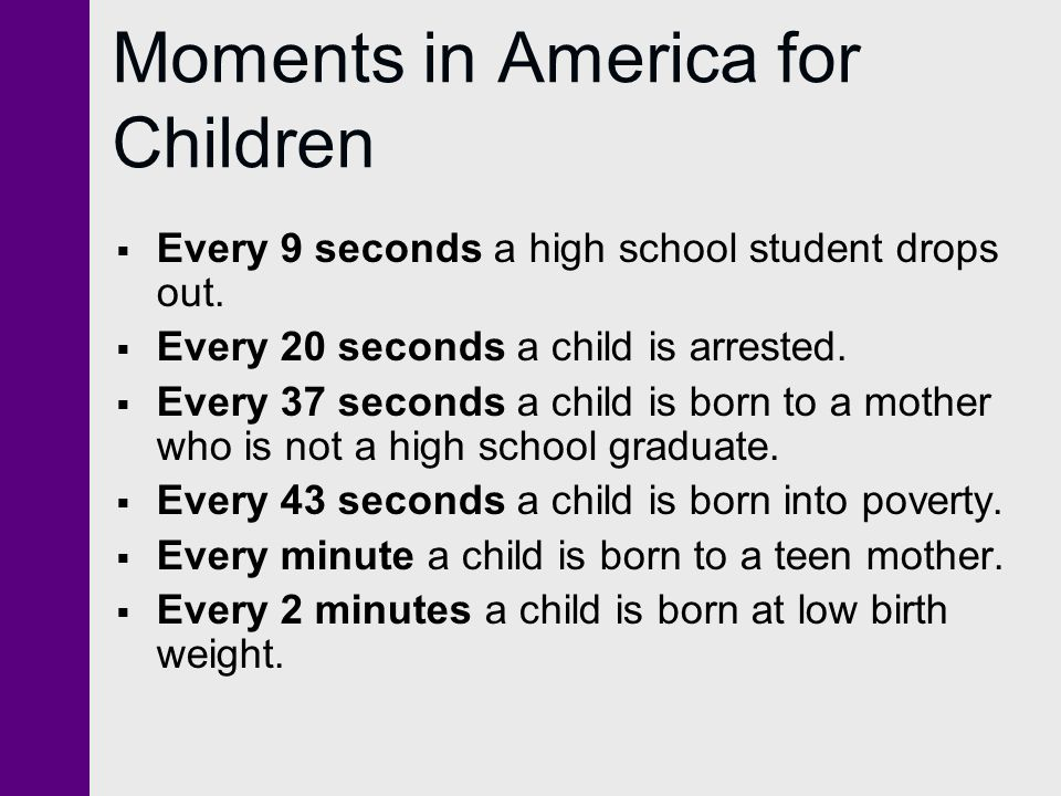 Moments in America for Children
