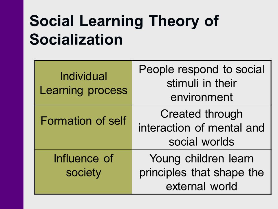 Social Learning Theory of Socialization
