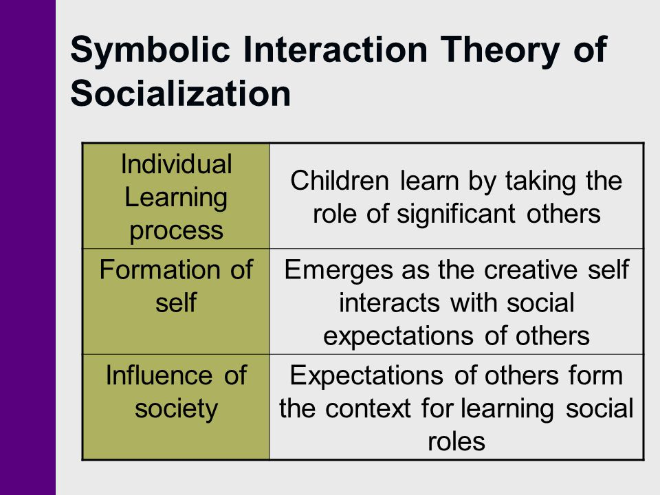 Symbolic Interaction Theory of Socialization