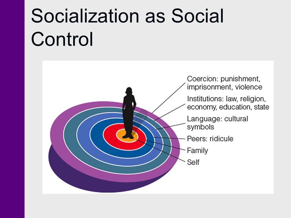Socialization as Social Control