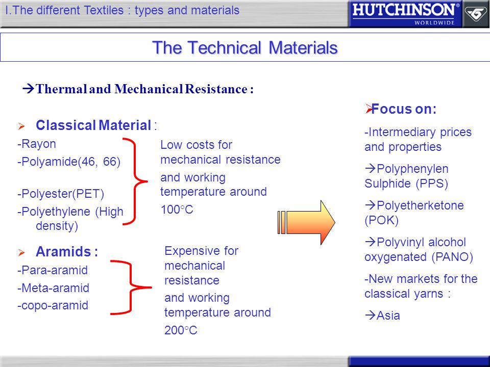 The Technical Materials