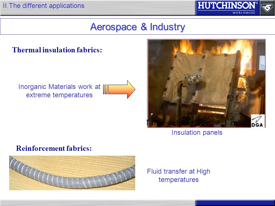 Aerospace & Industry Thermal insulation fabrics: