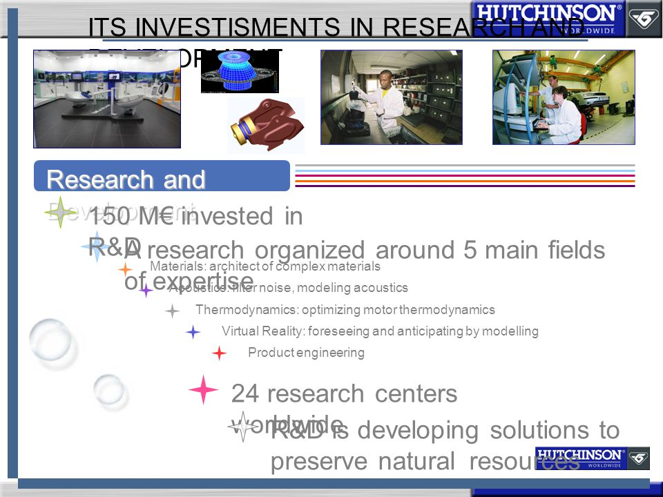 ITS INVESTISMENTS IN RESEARCH AND DEVELOPMENT