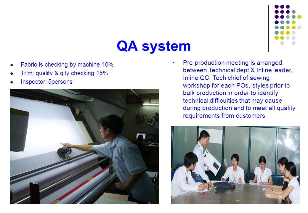 QA system