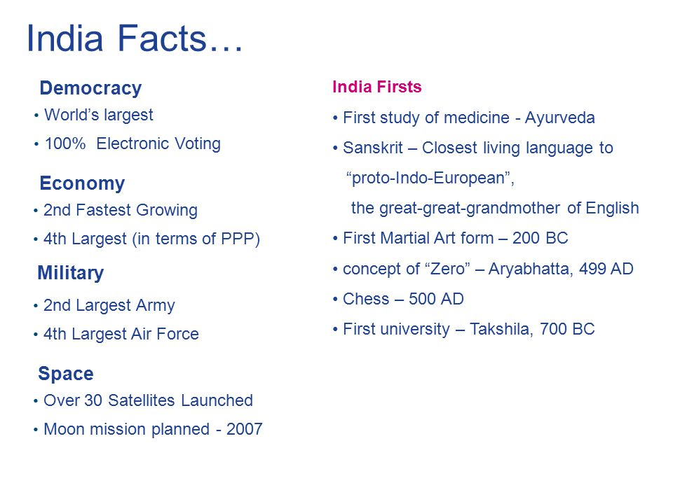 India Facts… Democracy Economy Military Space India Firsts