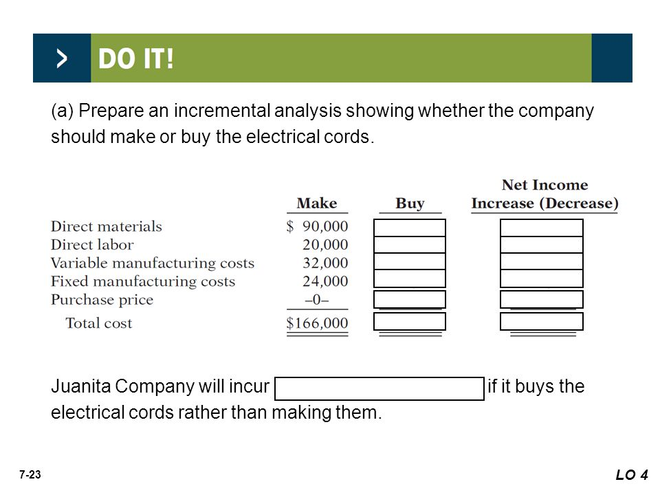 (a) Prepare an incremental analysis showing whether the company should make or buy the electrical cords.
