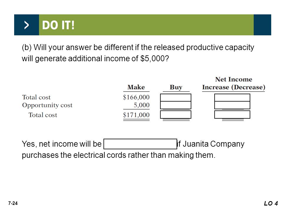 (b) Will your answer be different if the released productive capacity will generate additional income of $5,000