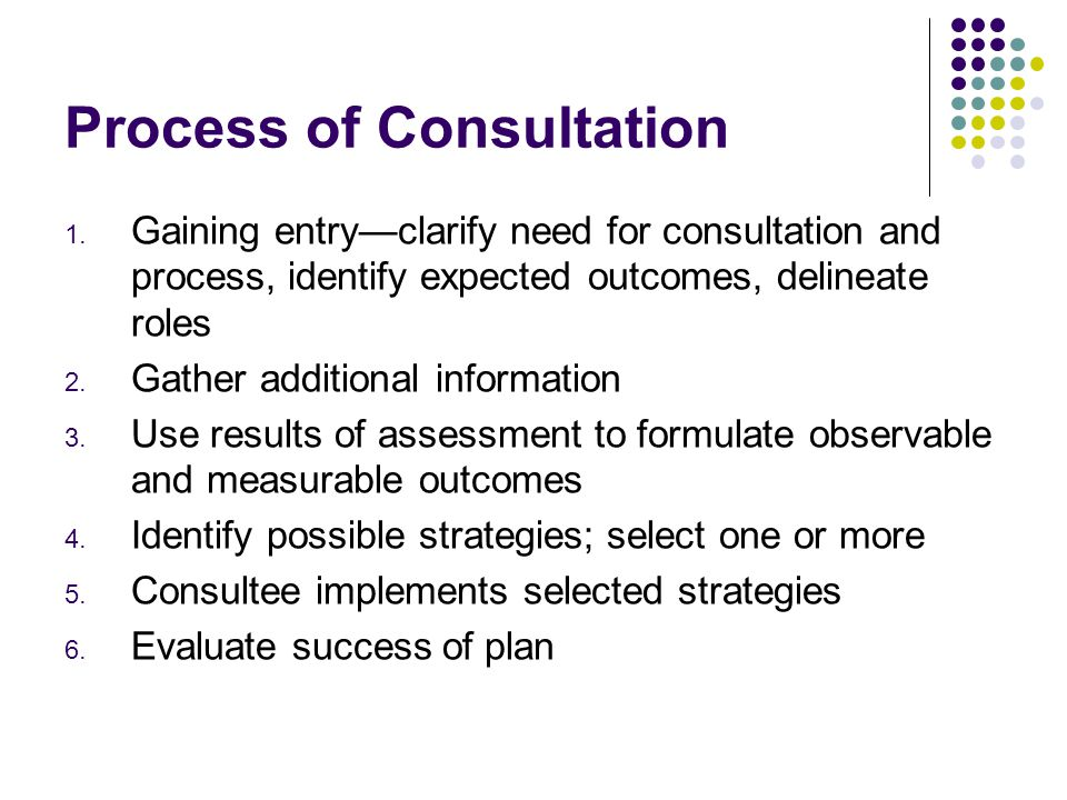 Process of Consultation