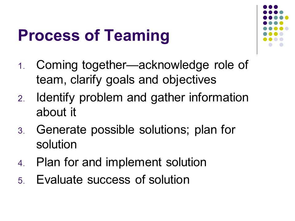 Process of Teaming Coming together—acknowledge role of team, clarify goals and objectives. Identify problem and gather information about it.
