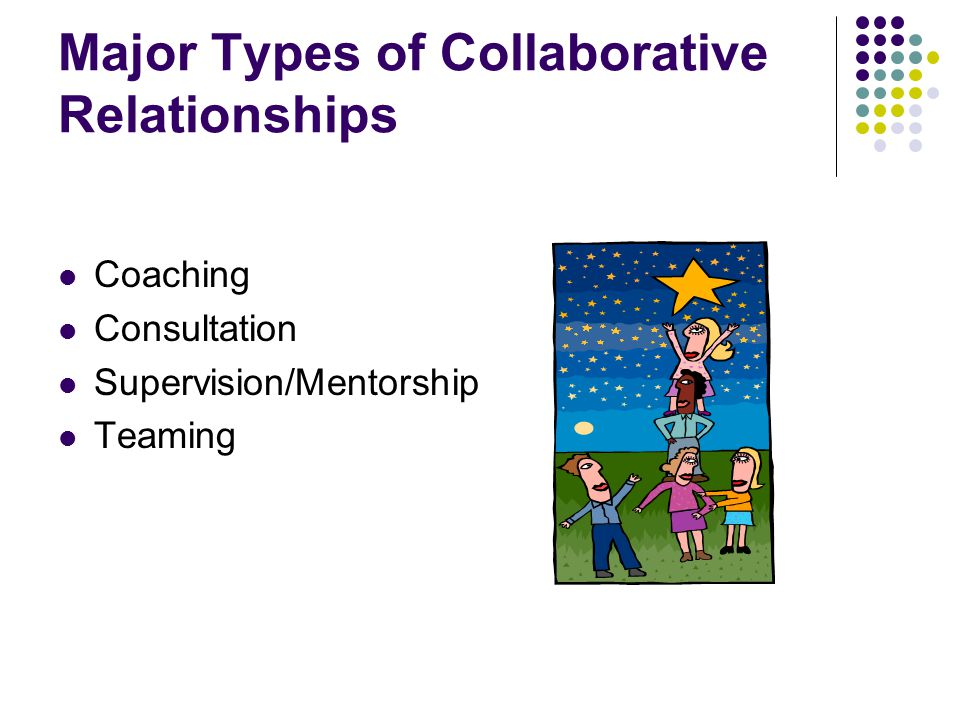 Major Types of Collaborative Relationships