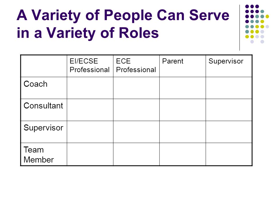 A Variety of People Can Serve in a Variety of Roles