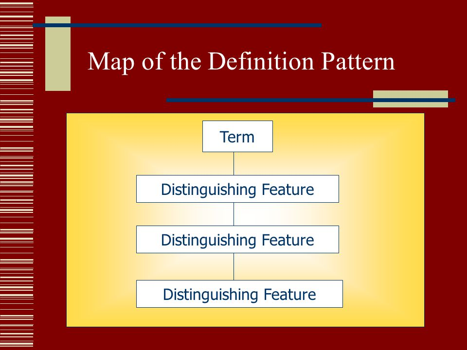 Map of the Definition Pattern
