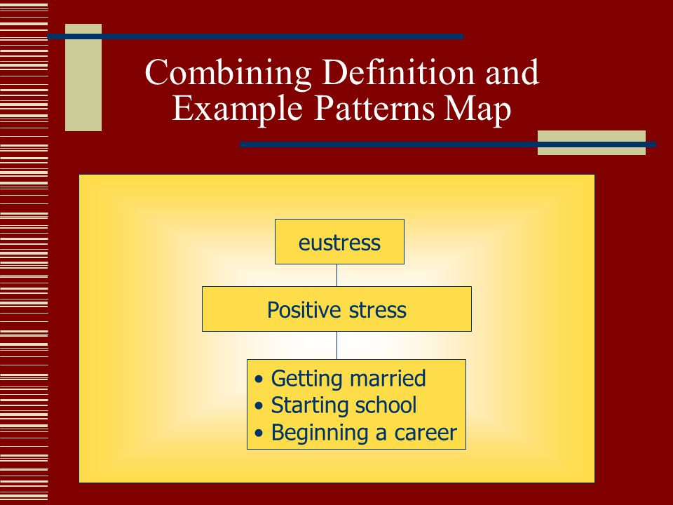 Combining Definition and Example Patterns Map