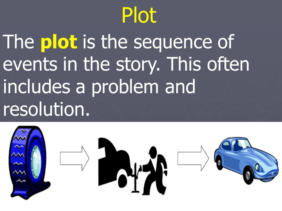 Plot The plot is the sequence of events in the story. This often