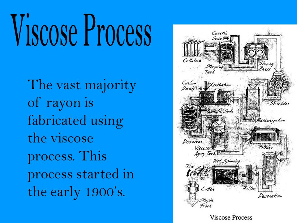 Viscose Process The vast majority of rayon is fabricated using the viscose process.