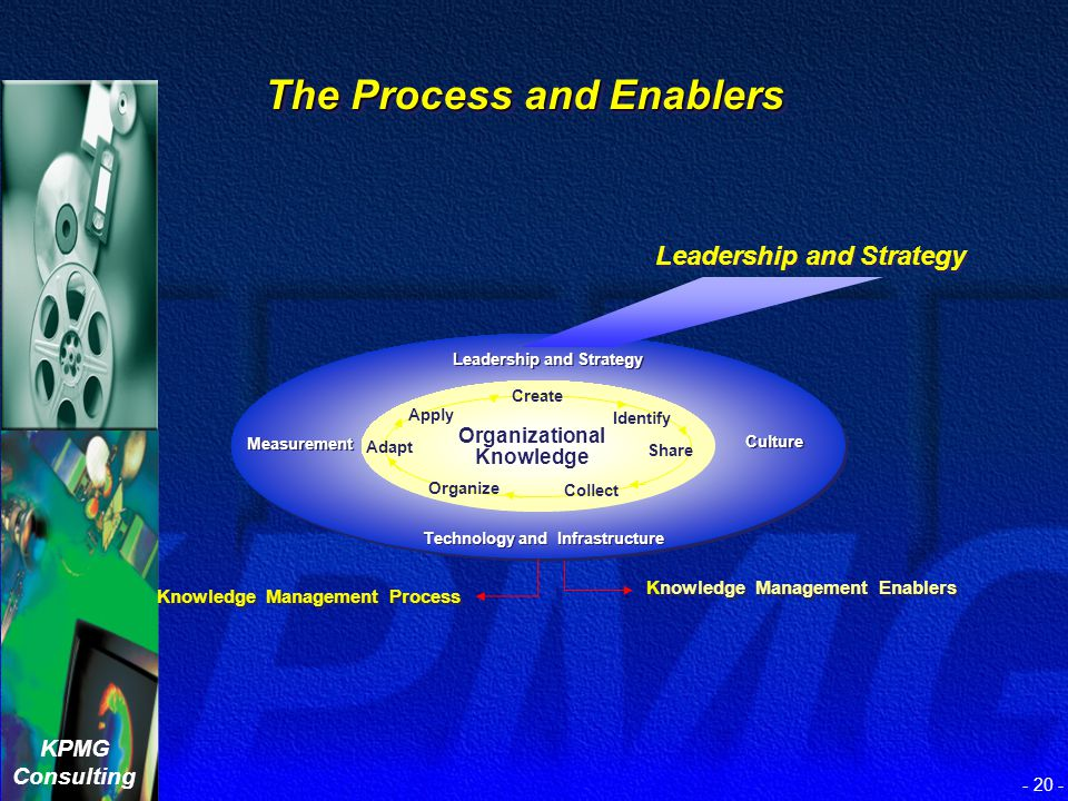 The Process and Enablers