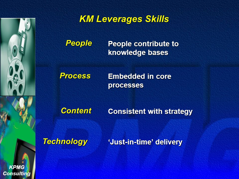 KM Leverages Skills People Process Content Technology