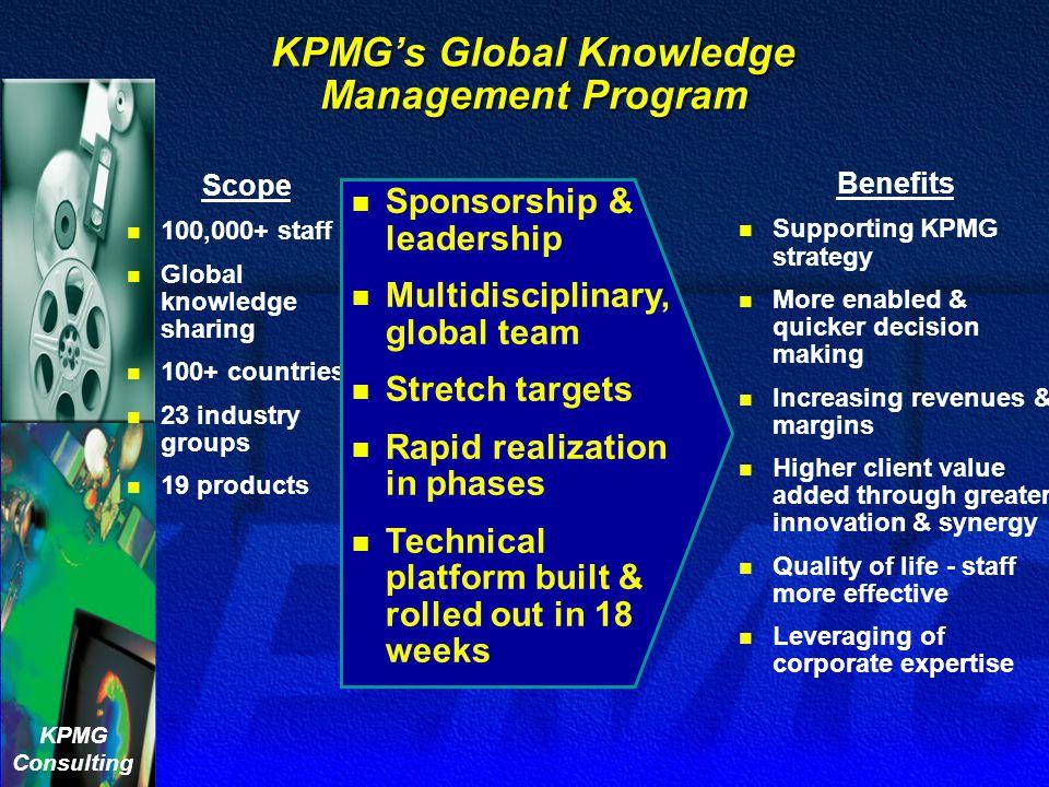 KPMG's Global Knowledge Management Program