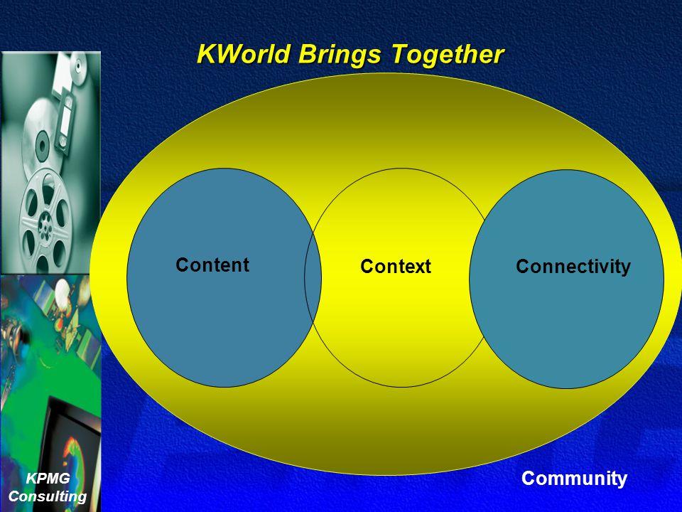 KWorld Brings Together