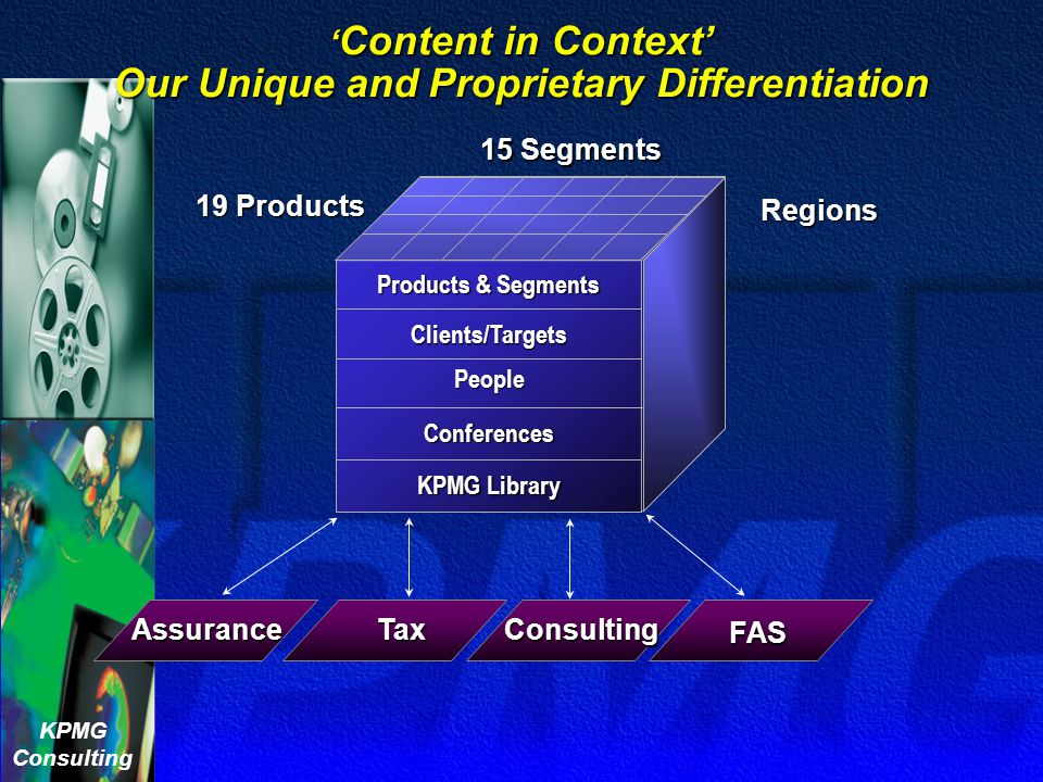 'Content in Context' Our Unique and Proprietary Differentiation